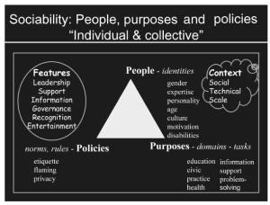 Sociability framework
